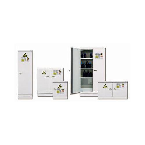 Kemikalieskåp F60 brandsäkert med ventilation
